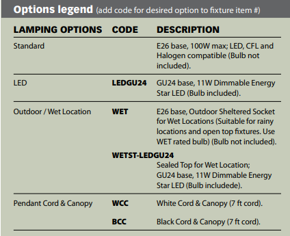 a graph explaining the differences in options between standard, LED, Outdoor/Wet Locations